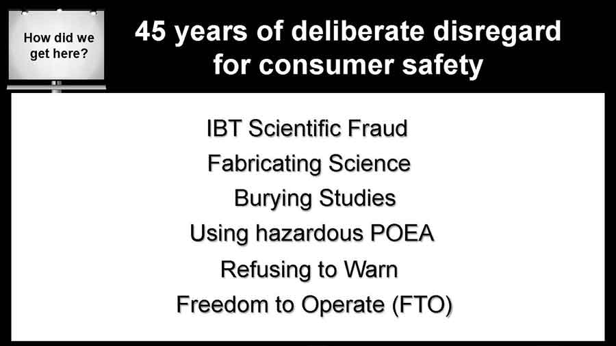 How did we get here - 45 years of deliberate disregard for consumer safety
