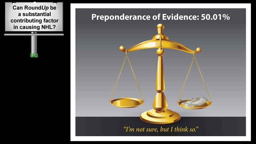 Scales of Justice displaying that preponderance of Evidence is 50.01%