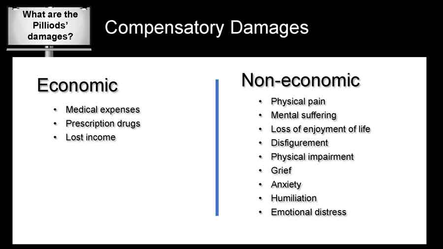 differences between economic and non-economic compensatory damages